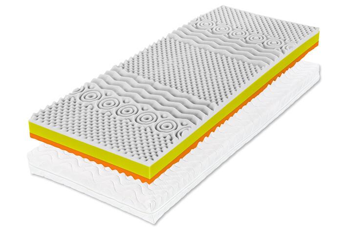 Matrace Solar Gold - ilustrační foto